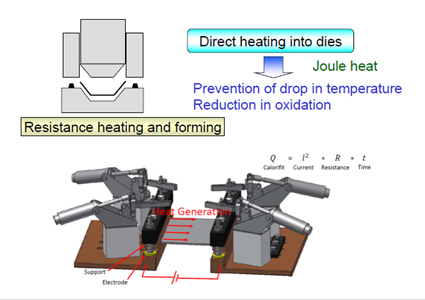Developed Joule heating forming technology