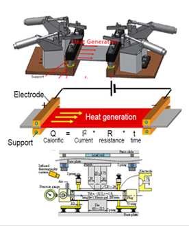 Joule heating system/ mold design